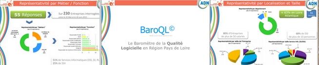 """""""Fait-on de la qualité logicielle en Pays de la Loire?"""" : résultats du BaroQL"""