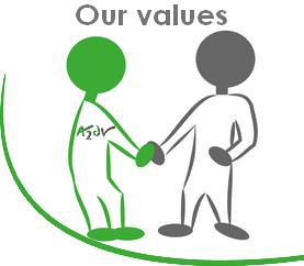 A2JV values